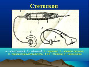 Стетоскоп а – электронный; б – обычный; 1 – наушник; 2 – элемент питания; 3 -