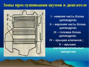 Зоны прослушивания шумов в двигателе I - нижняя часть блока цилиндров; II – в