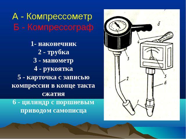 А - Компрессометр Б - Компрессограф 1- наконечник 2 - трубка 3 - манометр 4 -...