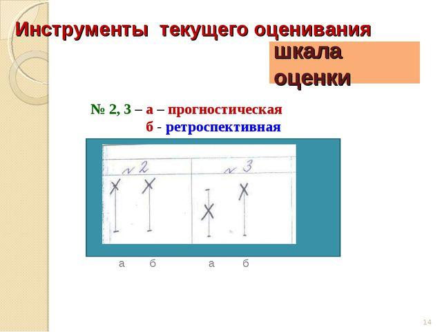Инструменты текущего оценивания * шкала оценки