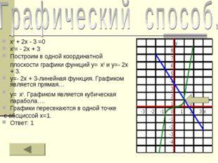 х3 + 2х - 3 =0 х3= - 2х + 3 Построим в одной координатной плоскости графики ф