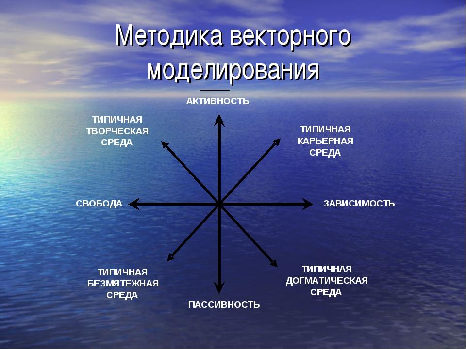 Методика векторного моделирования
