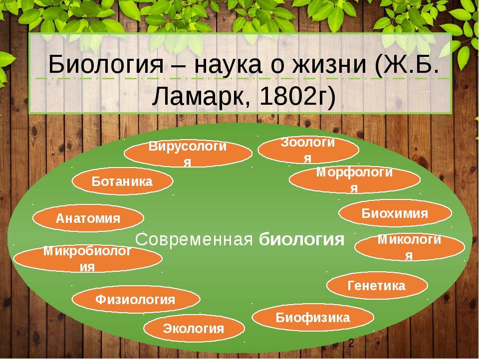 Современная биология Биология – наука о жизни (Ж.Б. Ламарк, 1802г) Ботаника З...
