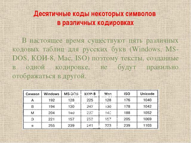 Десятичные коды некоторых символов  в различных кодировках