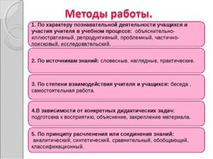 1. По характеру познавательной деятельности учащихся и участия учителя в учеб
