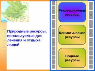 Водные ресурсы Климатические ресурсы Рекреационные ресурсы Рекреационные ресу