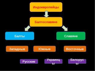 Индоевропейцы Балтославяне Балты Славяне Западные Южные Восточные Русские Укр