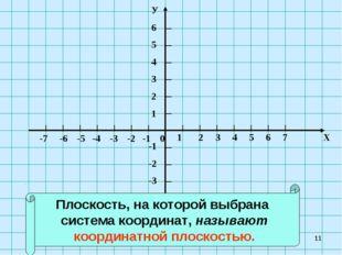 * Плоскость, на которой выбрана система координат, называют координатной плос