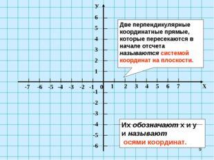 * Две перпендикулярные координатные прямые, которые пересекаются в начале отс