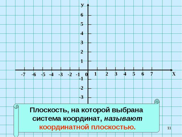 * Плоскость, на которой выбрана система координат, называют координатной плос...