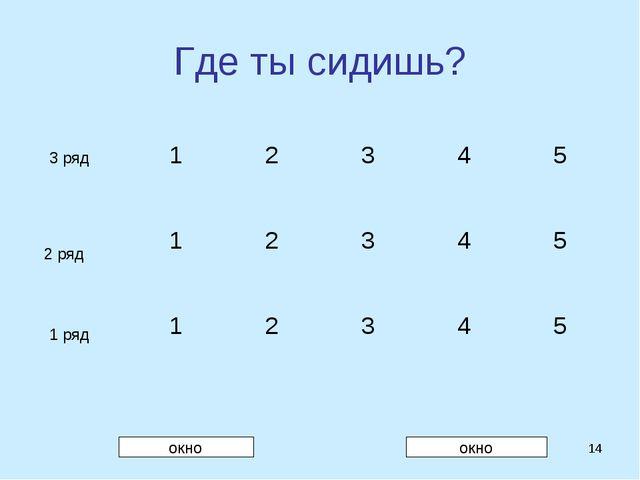 * Где ты сидишь? 3 ряд 2 ряд 1 ряд окно окно окно 12345 12345 12345