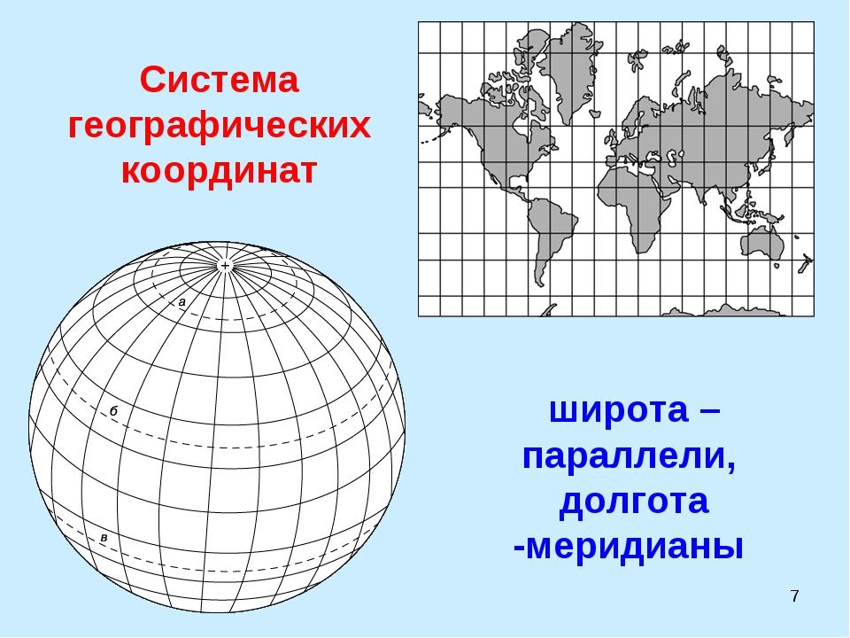 * Система географических координат широта – параллели, долгота -меридианы