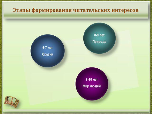 Этапы формирования читательских интересов 6-7 лет Сказки 8-9 лет Природа 9-10...