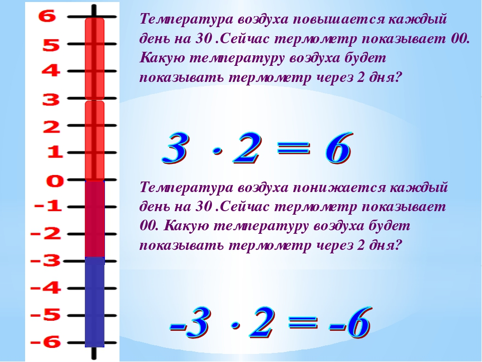 Температура воздуха повышается каждый день на 30 .Сейчас термометр показывает...