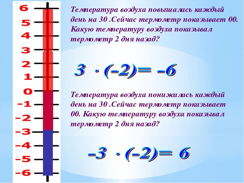 Температура воздуха повышалась каждый день на 30 .Сейчас термометр показывает...