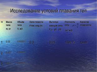 Исследование условий плавания тел