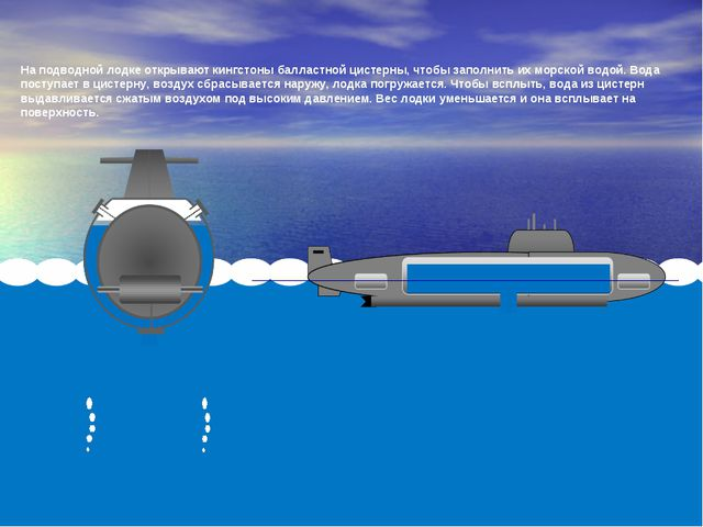 На подводной лодке открывают кингстоны балластной цистерны, чтобы заполнить и...