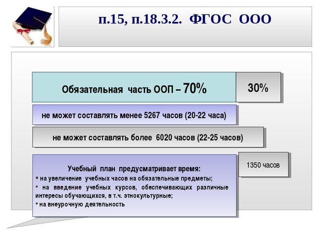 п.15, п.18.3.2. ФГОС ООО Обязательная часть ООП – 70% 30% не может составлять...