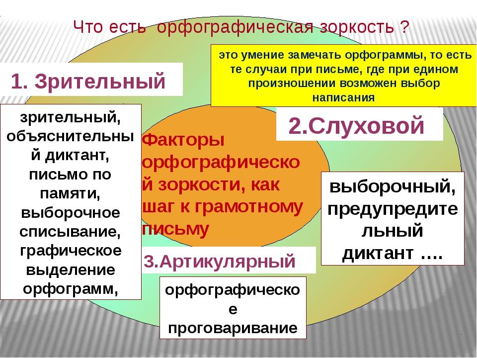 Факторы орфографической зоркости, как шаг к грамотному письму 1. Зрительный...