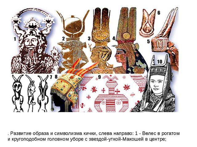 . Развитие образа и символизма кички, слева направо: 1 - Велес в рогатом и кр...