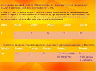Содержание заданий на тему «Фразеология» в сборниках тестов по русскому язык