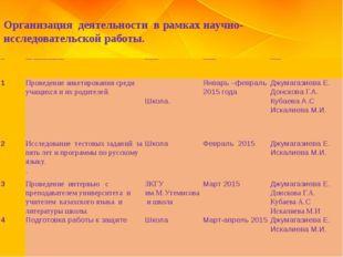 Организация деятельности в рамках научно-исследовательской работы. №№3 Назван