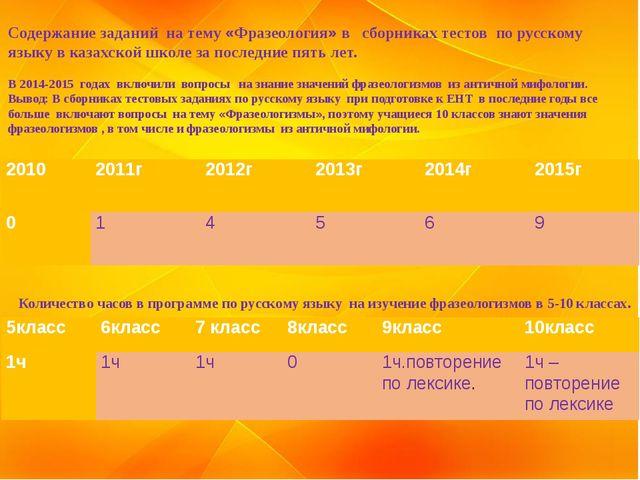 Содержание заданий на тему «Фразеология» в сборниках тестов по русскому язык...