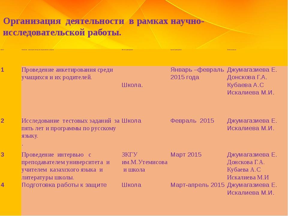 Организация деятельности в рамках научно-исследовательской работы. №№3 Назван...