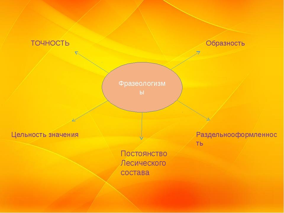 Фразеологизмы ТОЧНОСТЬ Образность Раздельнооформленность Постоянство Лесичес...