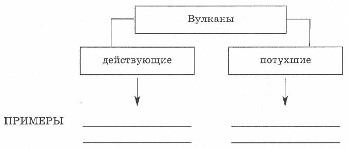 http://www.prosv.ru/ebooks/Nikolina_Geografia_6metod/images/11.jpg