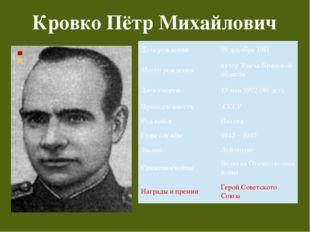 Кровко Пётр Михайлович Дата рождения 19 декабря1911 Месторождения хутор Унеч
