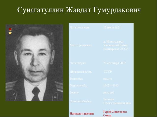 Сунагатуллин Жавдат Гумурдакович Дата рождения 12июня1924 Месторождения д.Им...