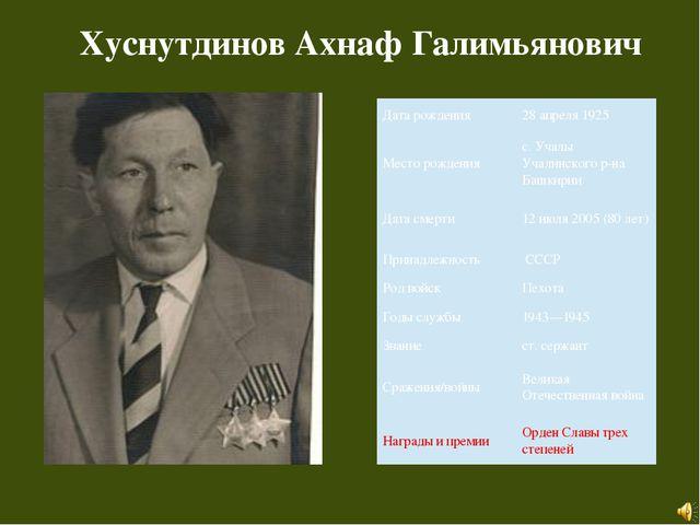 Хуснутдинов Ахнаф Галимьянович Дата рождения 28 апреля 1925 Месторождения с....