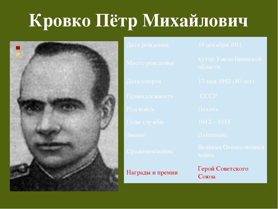 Кровко Пётр Михайлович Дата рождения 19 декабря1911 Месторождения хутор Унеч...
