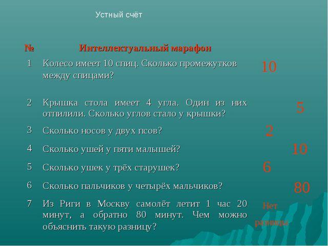10 5 2 10 6 80 Нет разницы Устный счёт №Интеллектуальный марафон 1Колесо...