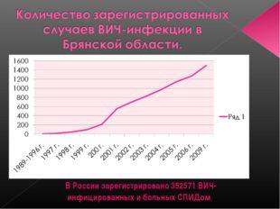 В России зарегистрировано 352571 ВИЧ-инфицированных и больных СПИДом.
