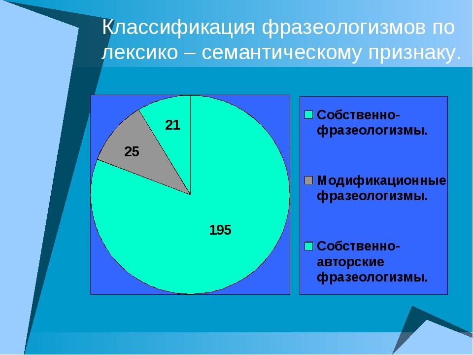 Классификация фразеологизмов по лексико – семантическому признаку.