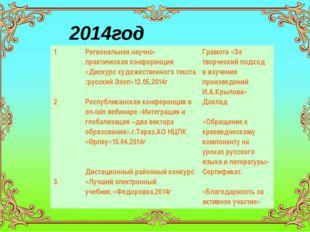 2014год 1 2 3. Региональная научно-практическая конференция«Дискурс художеств