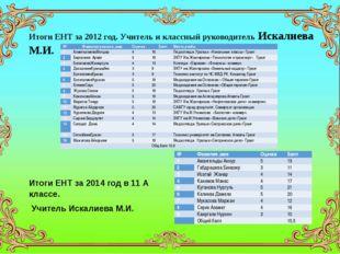 Итоги ЕНТ за 2012 год. Учитель и классный руководитель Искалиева М.И. Итоги Е