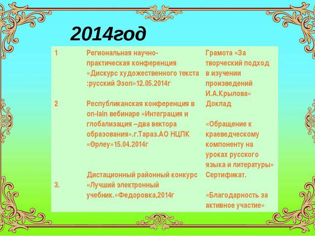 2014год 1 2 3. Региональная научно-практическая конференция«Дискурс художеств...