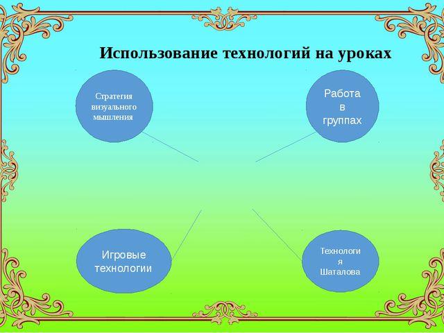 Использование технологий на уроках Работа в группах Стратегия визуального мыш...