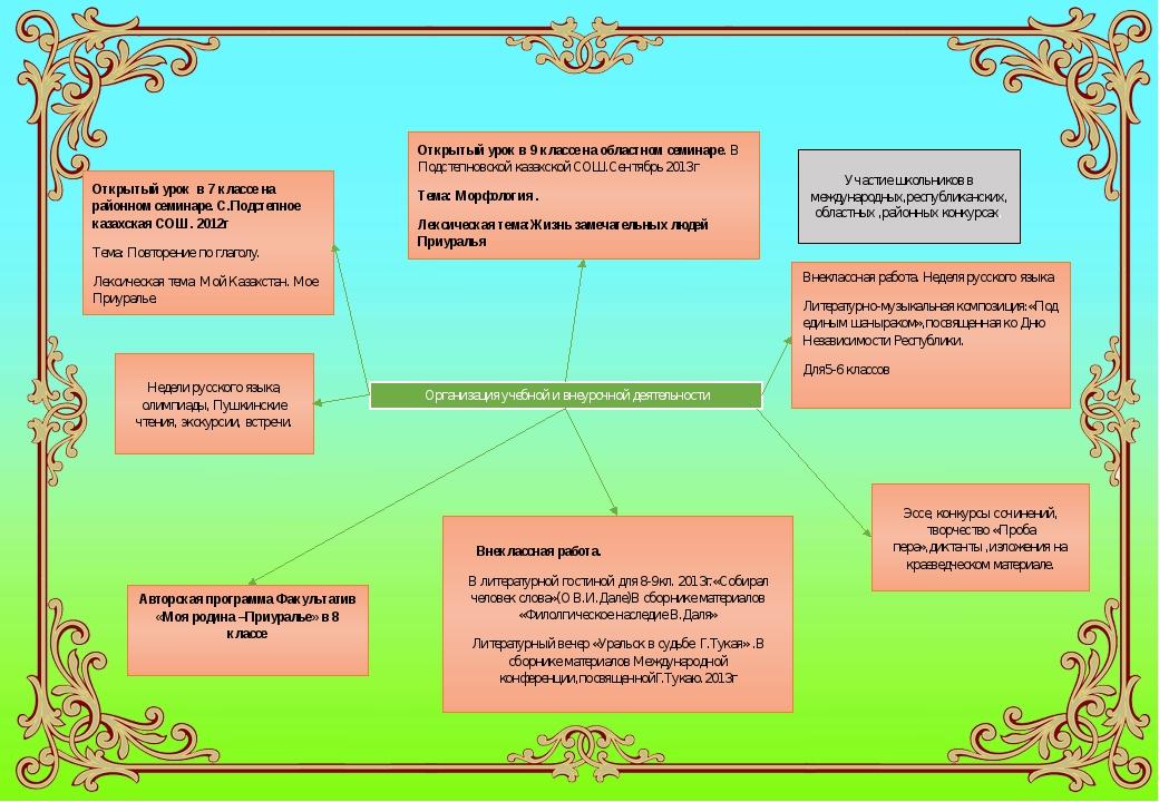 Организация учебной и внеурочной деятельности Открытый урок в 9 классе на об...
