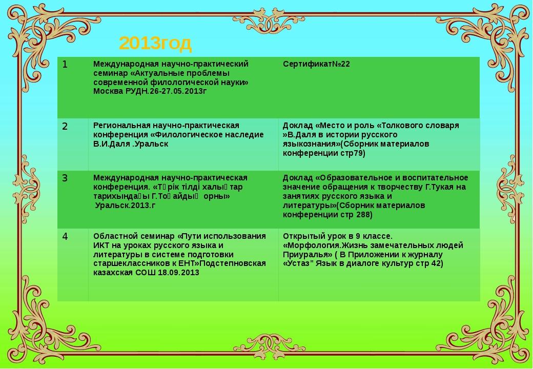 2013год 1 Международная научно-практическийсеминар«Актуальные проблемы совре...
