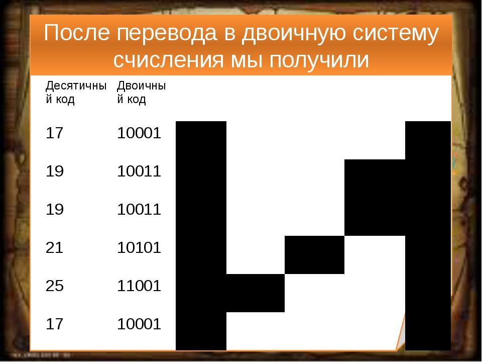 После перевода в двоичную систему счисления мы получили Десятичный код Двоичн...