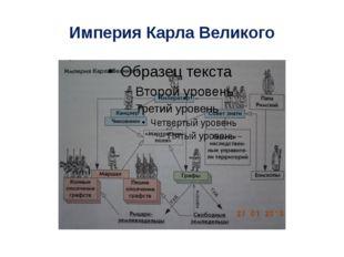 Империя Карла Великого Комментированное чтение вслух (стр. 38-40)
