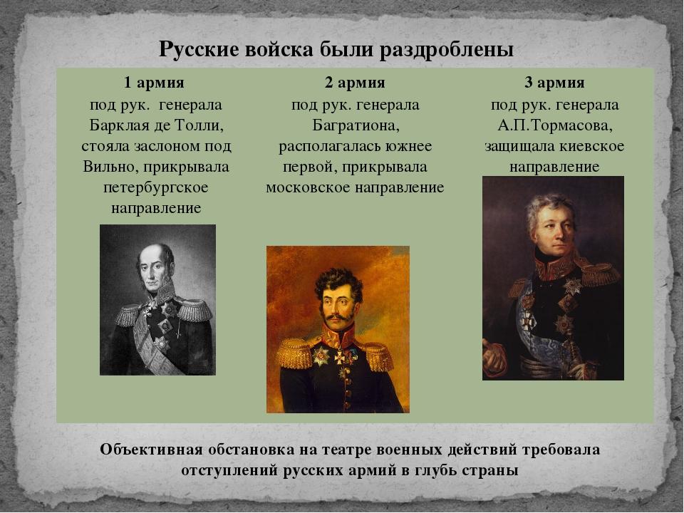 Русские войска были раздроблены Объективная обстановка на театре военных дейс...