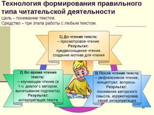 * * 3) После чтения текста: – рефлексивное чтение, концептуал. вопросы. Резул