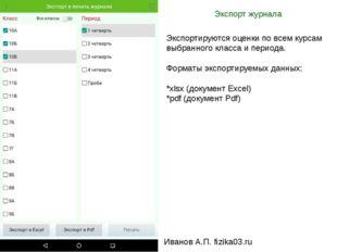 Экспорт журнала Иванов А.П. fizika03.ru Экспортируются оценки по всем курсам