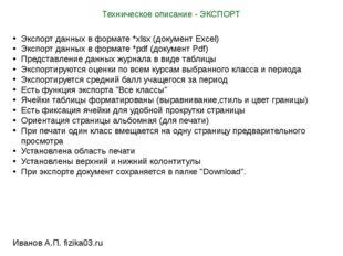 Техническое описание - ЭКСПОРТ Иванов А.П. fizika03.ru Экспорт данных в форма