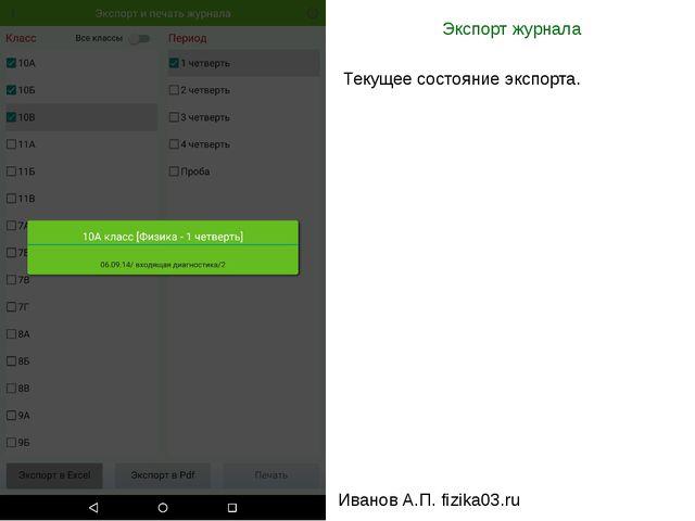 Экспорт журнала Иванов А.П. fizika03.ru Текущее состояние экспорта.